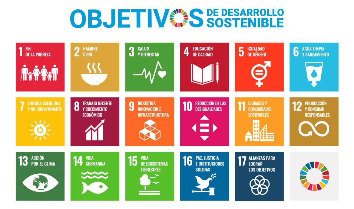 objetivos de de desarrollo sostenible