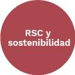 sustainability Caparrós